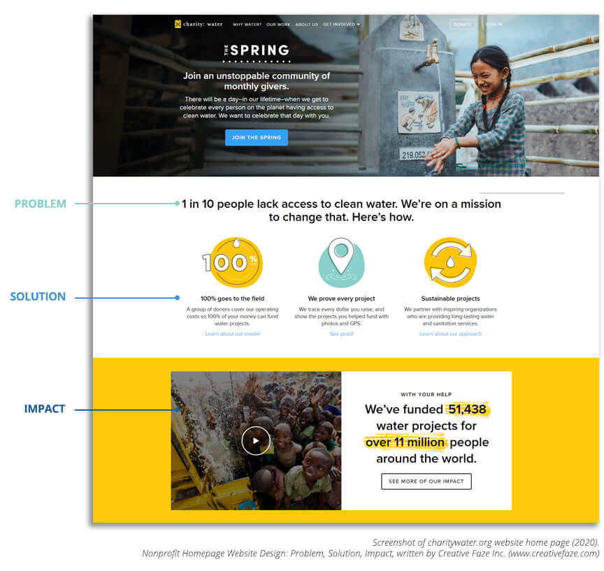 Nonprofit website design example - Charity Water