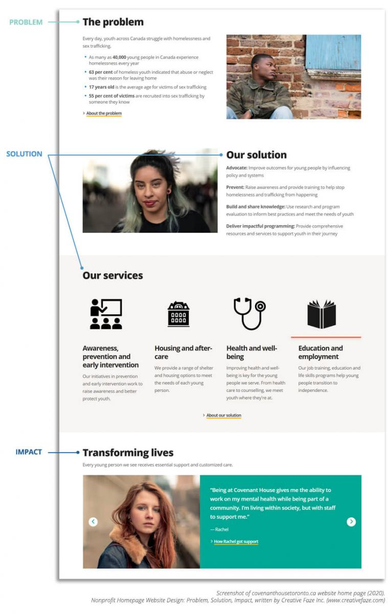 Nonprofit website design example - Covenant House